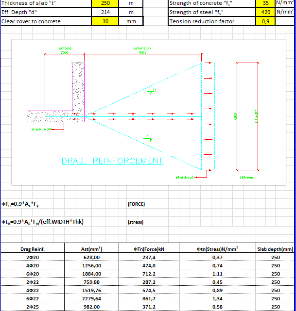 Calculation of Drag Reinforcement Spreadsheet