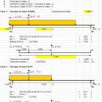 Calculation of live load reaction for abutments Spreadsheet