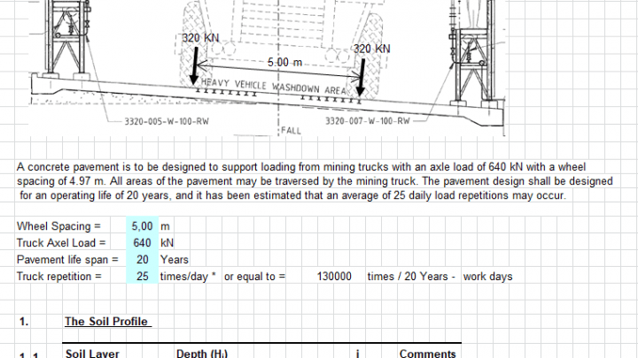Concrete Pavement Design Spreadsheet