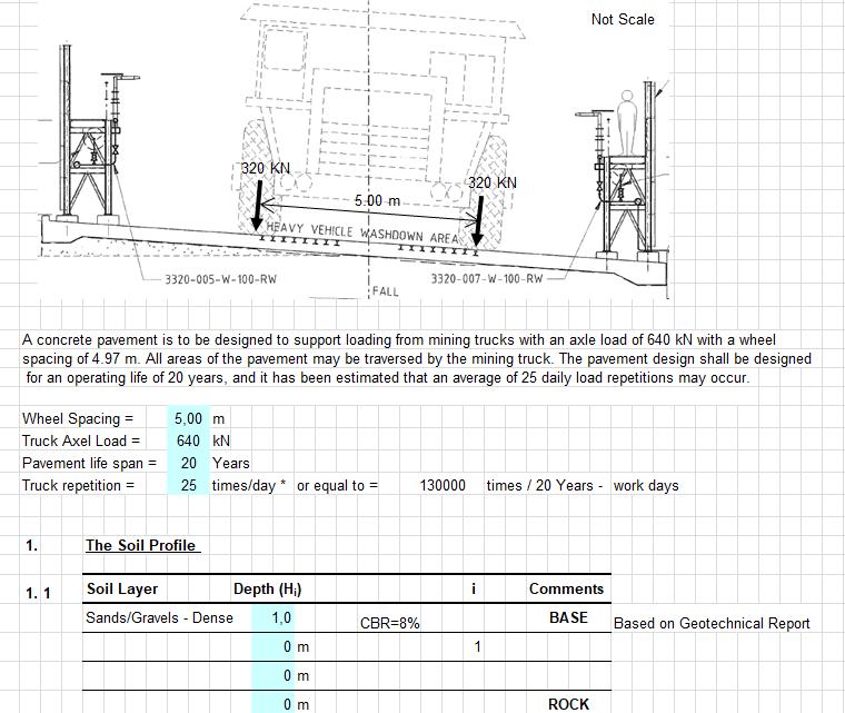 Concrete Pavement Design Spreadsheet