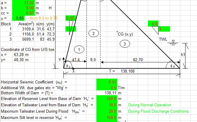 Dam Analysis Spreadsheet