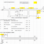 Dead Load Calculation For RCC T-Girder Deck Spreadsheet