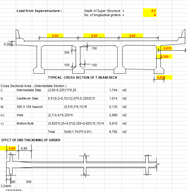 Dead Load Calculation For RCC T-Girder Deck Spreadsheet