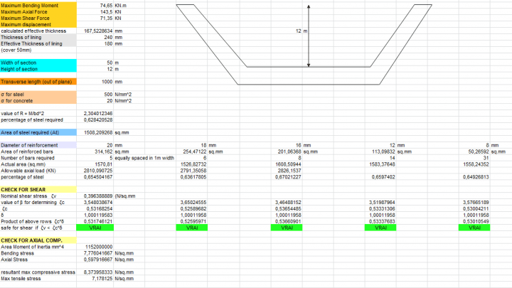 Design for Open Channel Lining Spreadsheet