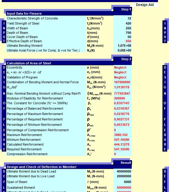 Design of Beam Spreadsheet