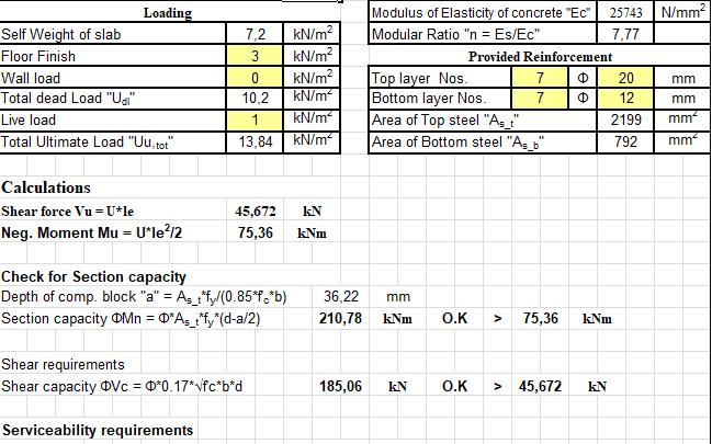 Design of Cantilever Slab Spreadsheet