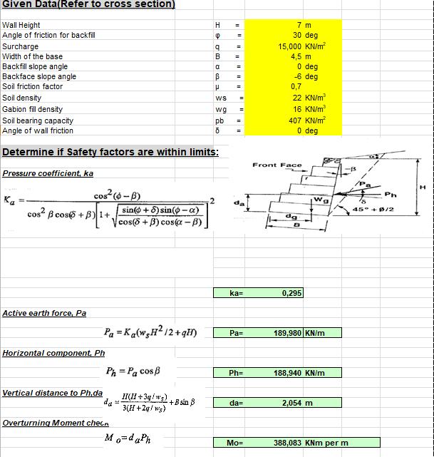Design of Gabion Wall Spreadsheet