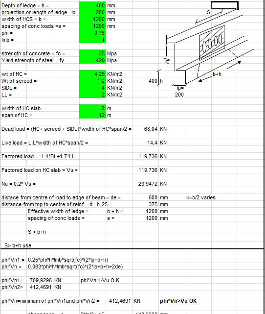 Design of Ledge Spreadsheet