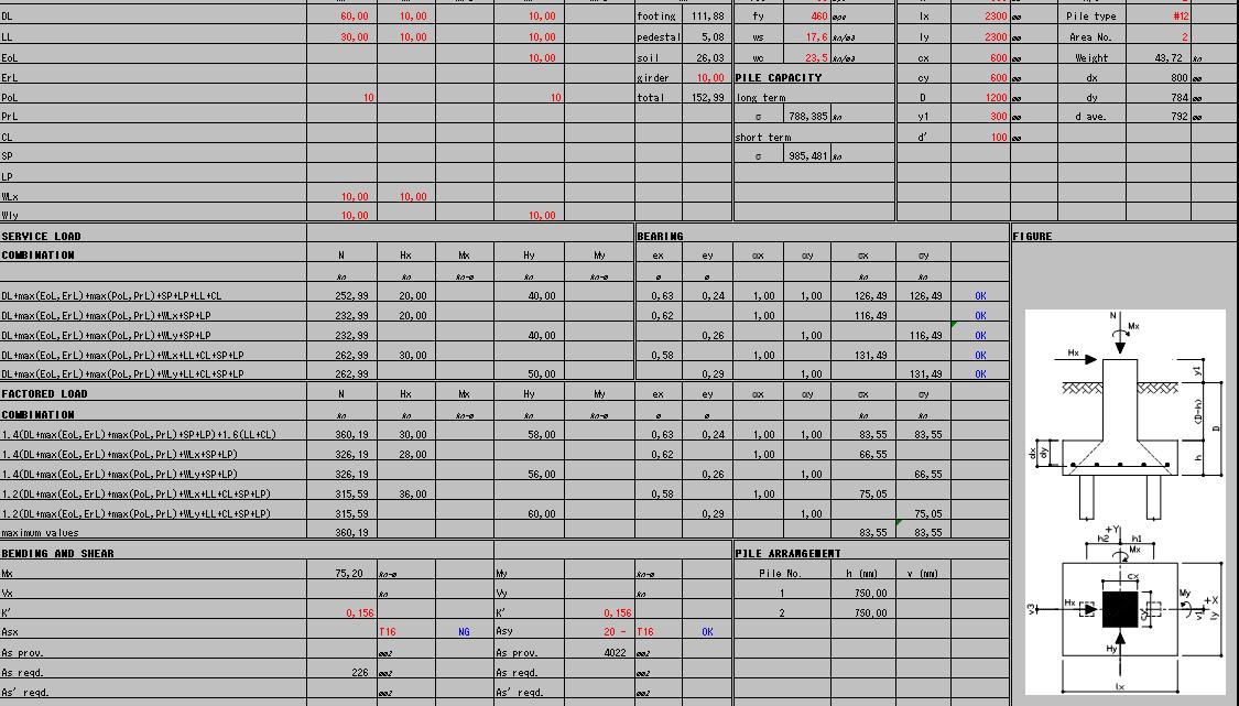 Design of Pile Footing Spreadsheet