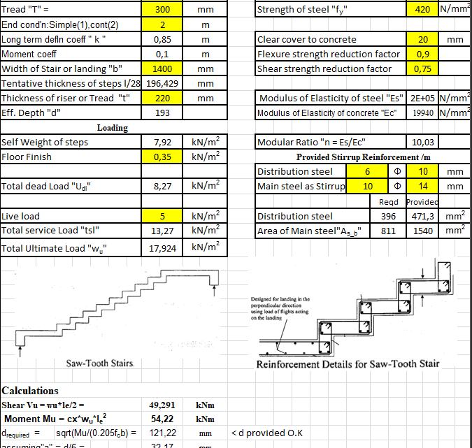 Design of Saw Tooth and Slabless Stair Spreadsheet