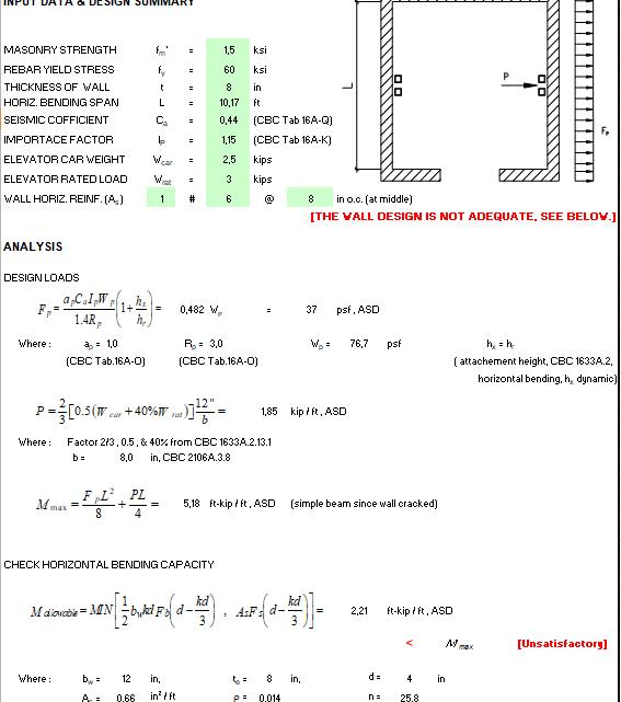 Elevator Masonry Wall Design Spreadsheet