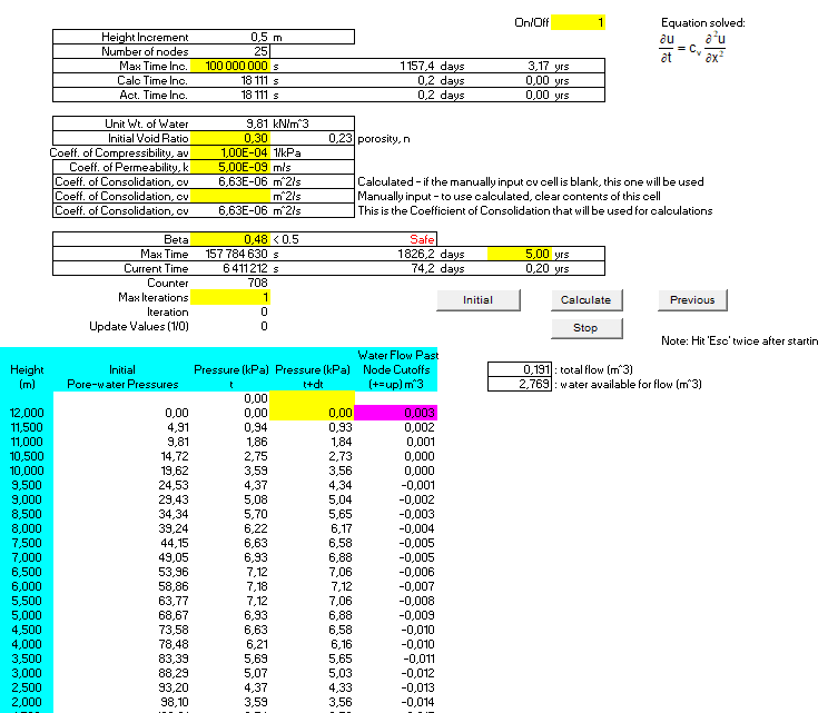 Finite Difference Solution to Terzaghi's Consolidation Equation Spreadsheet
