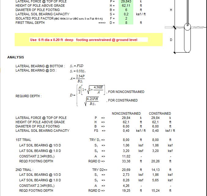 Flagpole Footing Design Spreadsheet