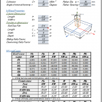 Foundation Design Spreadsheet As Per ACI 318