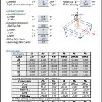 Foundation Design Spreadsheet As Per ACI 318