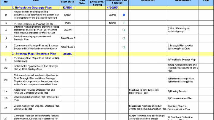 Performance Management Plan Free Template
