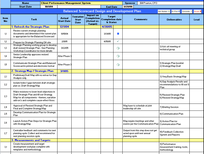 Performance Management Plan Free Template