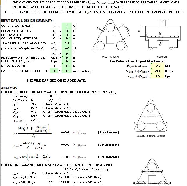 Pile Cap Design for Piles Spreadsheet