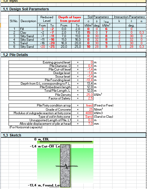 Pile Capacity All Calculations Spreadsheet