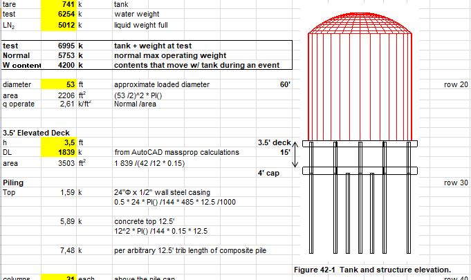 Pile Foundation Tank Support Spreadsheet