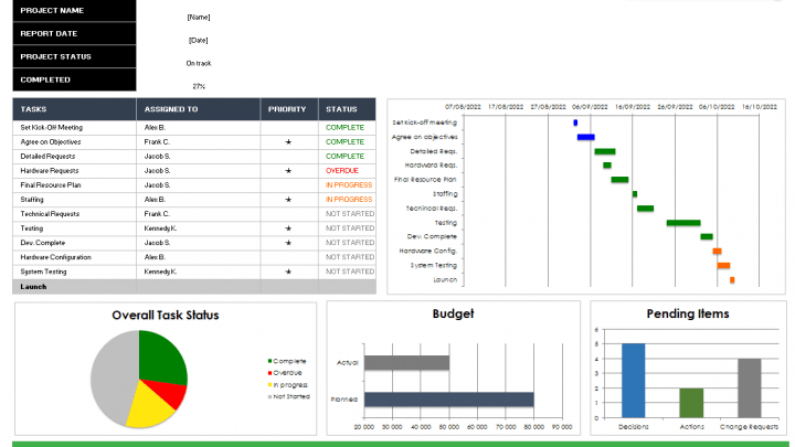Project Management Dashbord Free Template