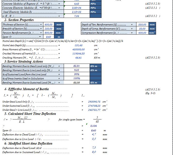 Rectangular Section Deflection Check to ACI-318M-02 Spreadsheet