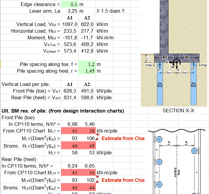 Retaining Wall With Piles Calculation Spreadsheet