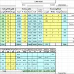 Road Estimate Template spreadsheet