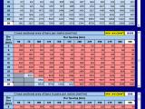 Steel Reinforcement Areas Spreadsheet