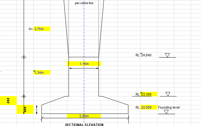 Load Calculations for Pier Substructure Spreadsheet