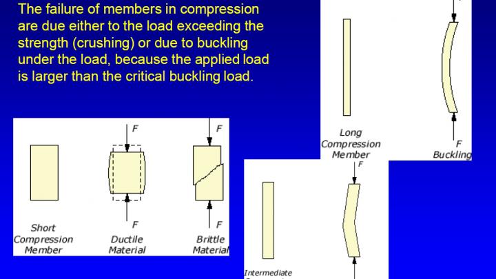 Column Design Powerpoint Presentation