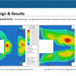 Midas – Analysis and Design of 250 m long Underground Metro Station