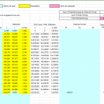 Beam Analysis with FEM Excel Sheet