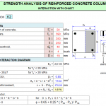 Anchor Bolt Anchorage ACI 318 spreadsheet