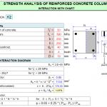 Strength Analysis of Reinforced Concrete Columns Spreadsheet