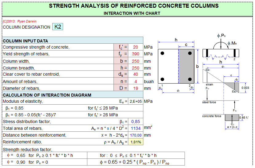 Strength Analysis of Reinforced Concrete Columns Spreadsheet
