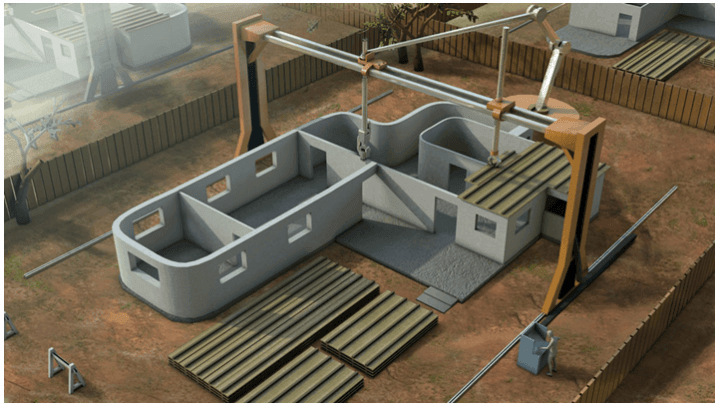 What is 3D Concrete Printing? Its advantages and disadvantages