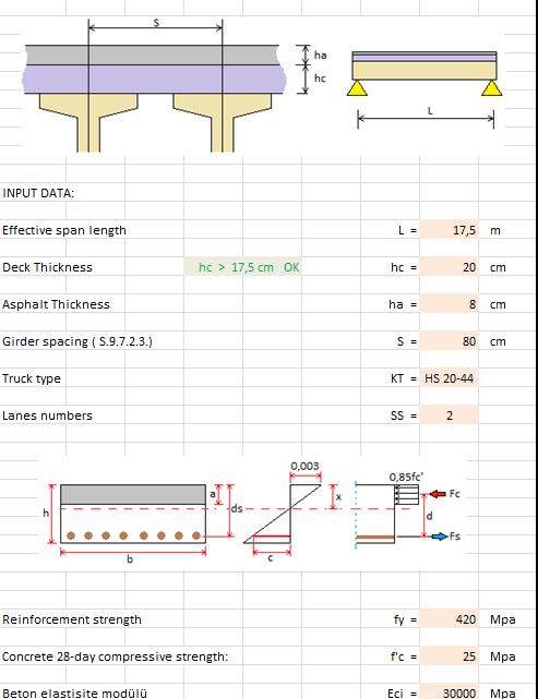 AASHTO LRFD 2007 – Concrete Deck Design Spreadsheet
