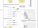 Bored Pile Design Foundation Excel Sheet