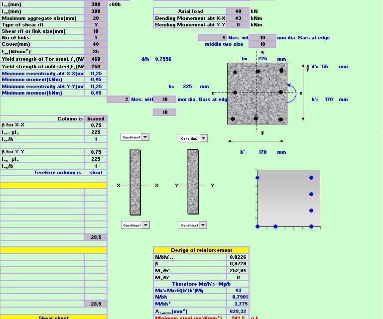 Column Analysis and Design to BS 8110.1985 Spreadsheet