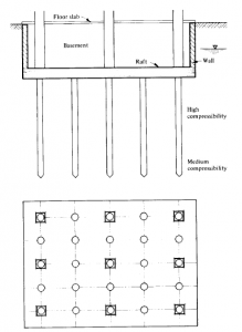 Compensated friction pile Foundation