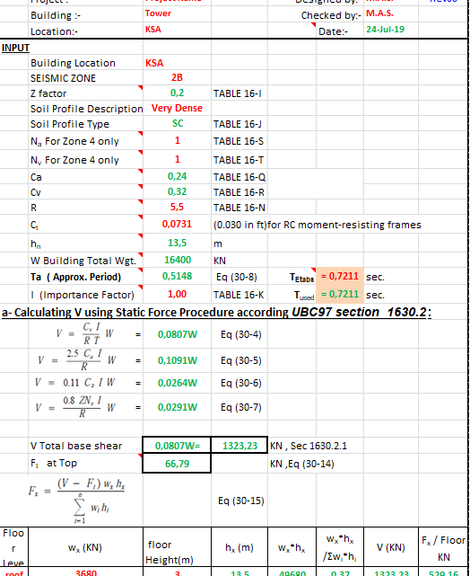 Earthquake Lateral Forces According to UBC97 Spreadsheet