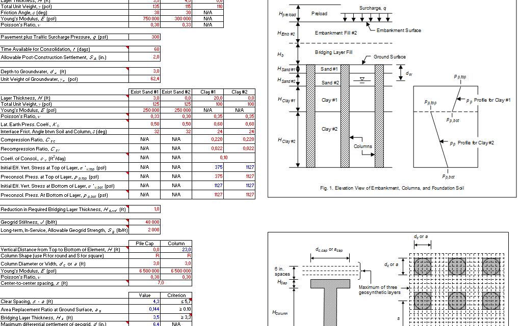 Geogrid Bridge Calculation Excel Sheet