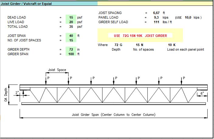 Joist Girder – Vulcraft or Equial Excel Sheet