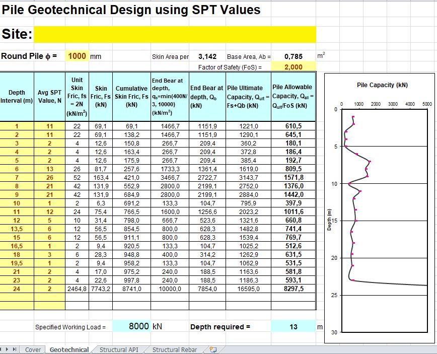 Fem Pile Calculation In Excel