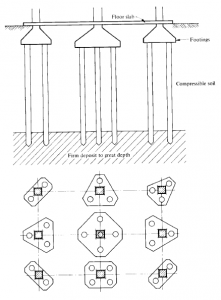Point Bearing Piles in groups