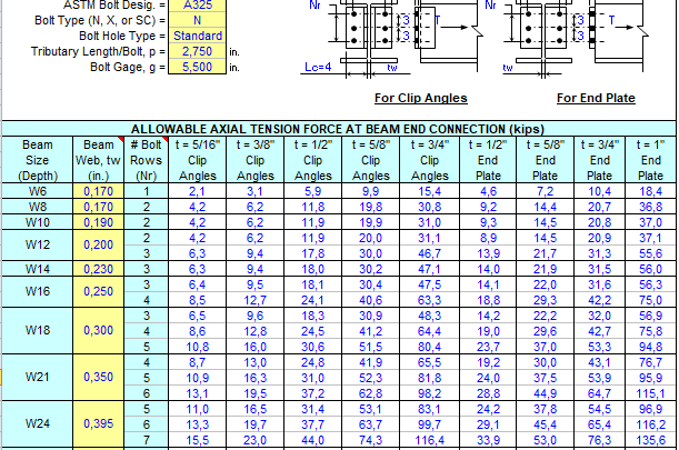 Prying Action Analysis Excel Sheet