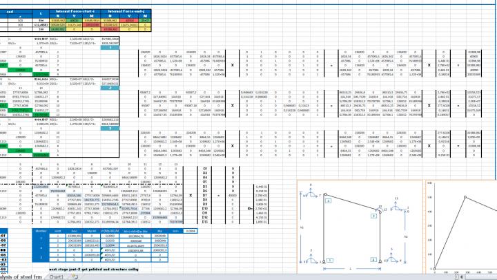 Pushover Analysis of Steel Frame Spreadsheet