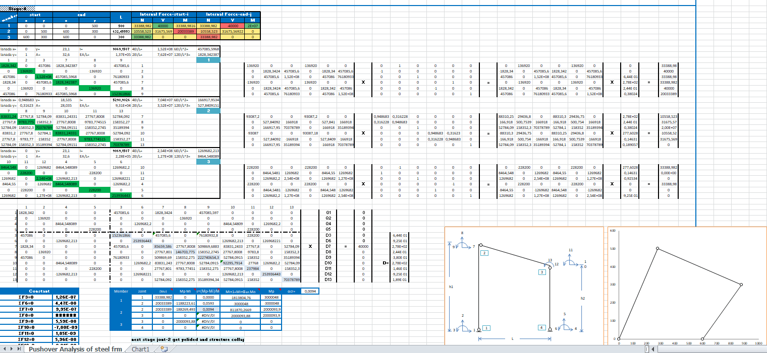 Excel Sheets Templates - The Engineering Community