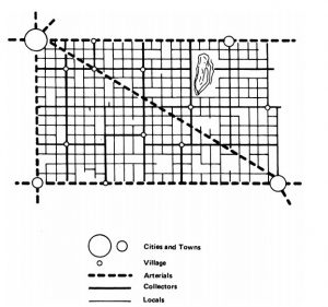 Schematic Illustration of a Functionally Classified Rural Highway Network